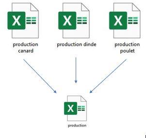 fusionner des fichiers excel